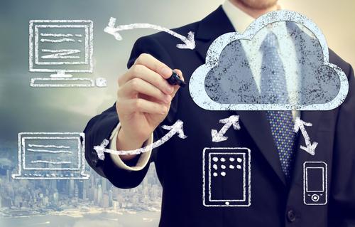 Cloud tjenester